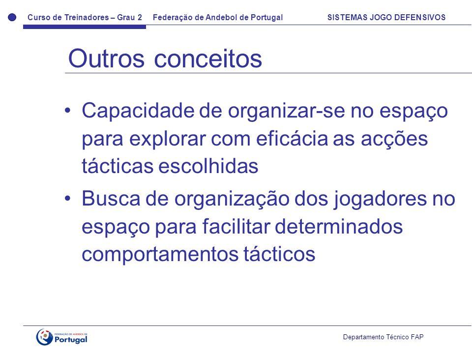 Curso de Treinadores – Grau 2 Federação de Andebol de Portugal SISTEMAS JOGO DEFENSIVOS Departamento Técnico FAP Capacidade de organizar-se no espaço