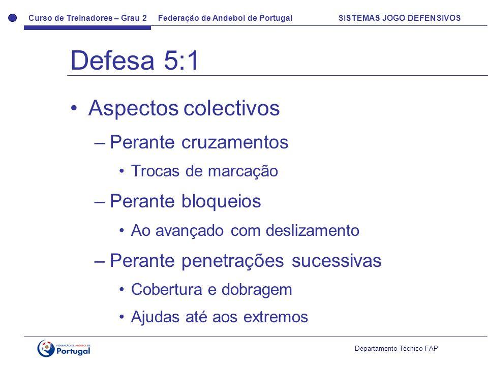 Curso de Treinadores – Grau 2 Federação de Andebol de Portugal SISTEMAS JOGO DEFENSIVOS Departamento Técnico FAP Aspectos colectivos –Perante cruzamen
