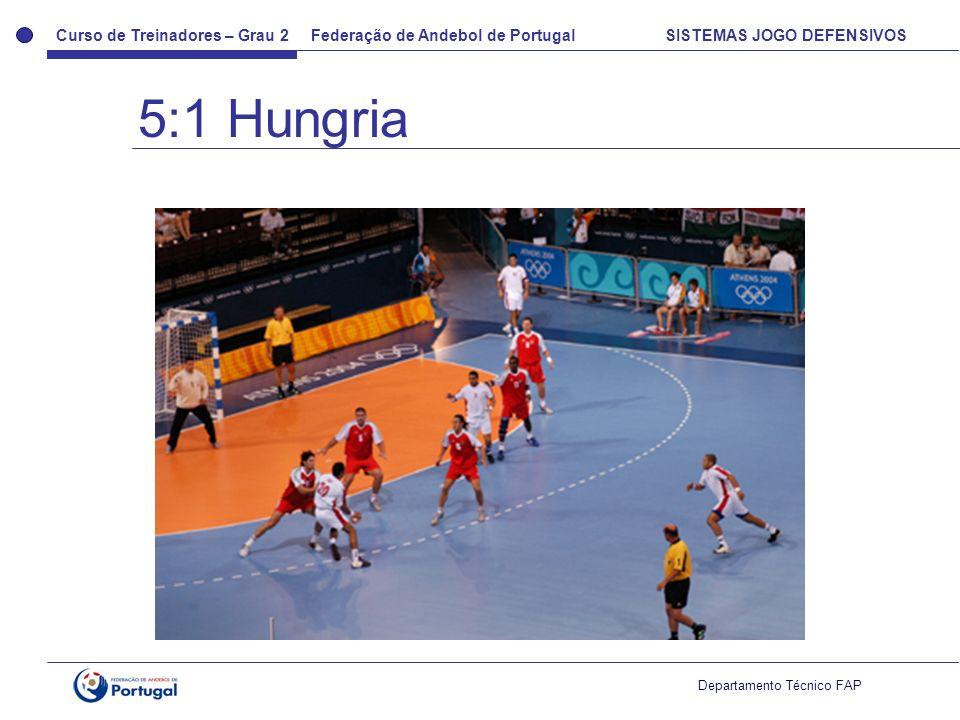 Curso de Treinadores – Grau 2 Federação de Andebol de Portugal SISTEMAS JOGO DEFENSIVOS Departamento Técnico FAP 5:1 Hungria