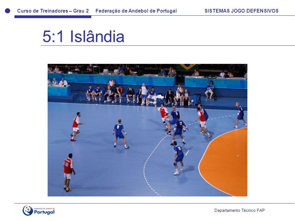 Curso de Treinadores – Grau 2 Federação de Andebol de Portugal SISTEMAS JOGO DEFENSIVOS Departamento Técnico FAP 5:1 Islândia