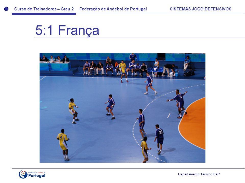 Curso de Treinadores – Grau 2 Federação de Andebol de Portugal SISTEMAS JOGO DEFENSIVOS Departamento Técnico FAP 5:1 França