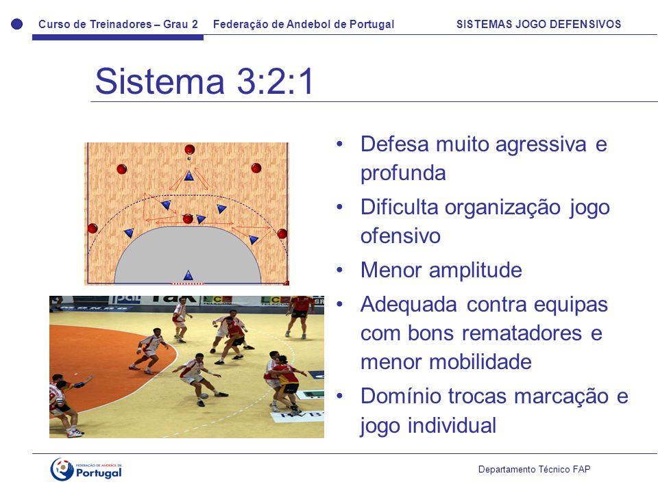Curso de Treinadores – Grau 2 Federação de Andebol de Portugal SISTEMAS JOGO DEFENSIVOS Departamento Técnico FAP Defesa muito agressiva e profunda Dif