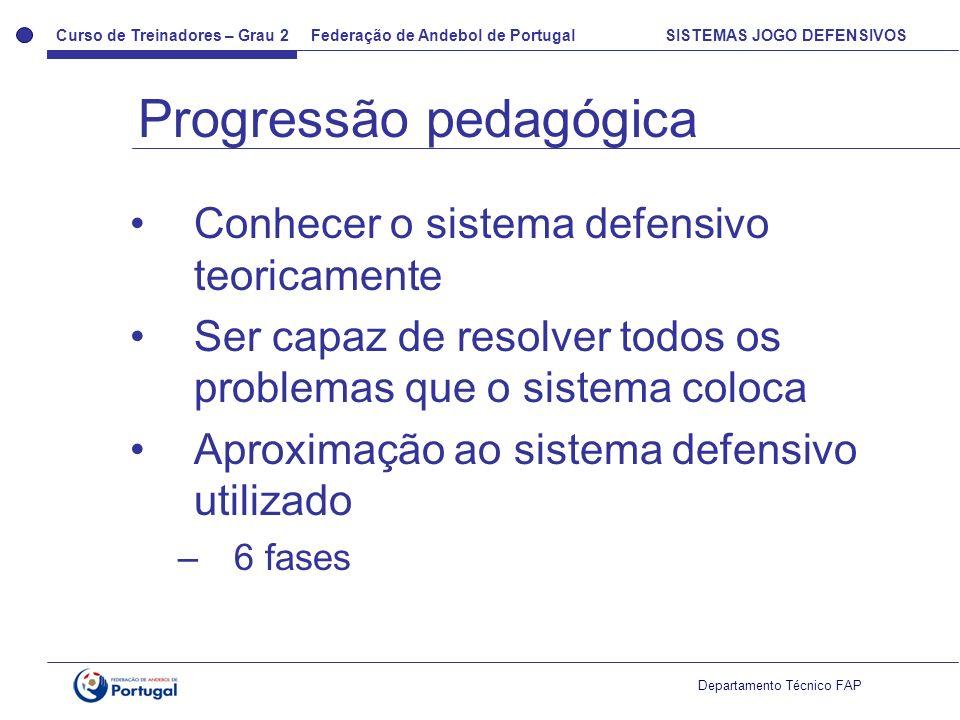 Curso de Treinadores – Grau 2 Federação de Andebol de Portugal SISTEMAS JOGO DEFENSIVOS Departamento Técnico FAP Conhecer o sistema defensivo teoricam