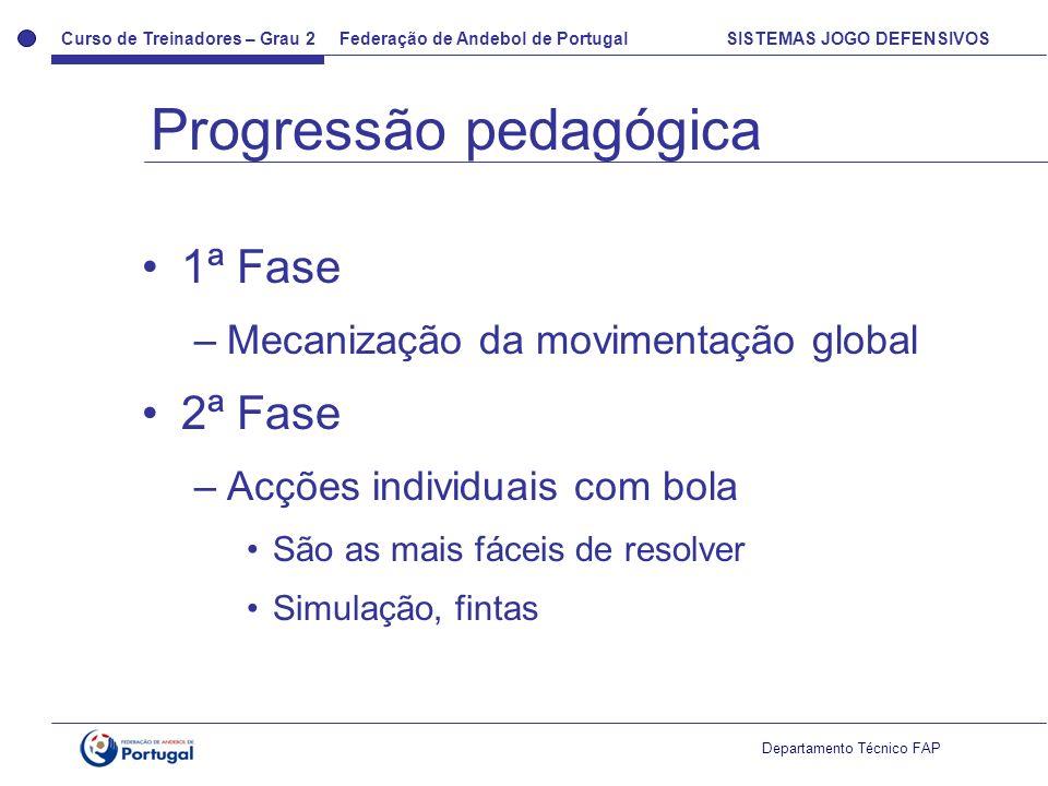 Curso de Treinadores – Grau 2 Federação de Andebol de Portugal SISTEMAS JOGO DEFENSIVOS Departamento Técnico FAP 1ª Fase –Mecanização da movimentação