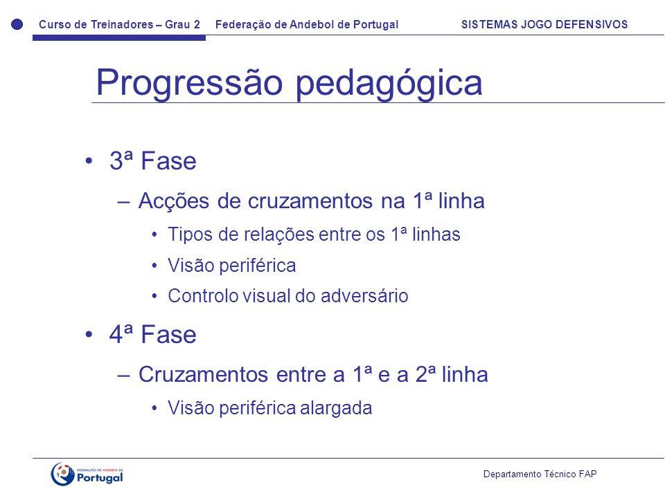 Curso de Treinadores – Grau 2 Federação de Andebol de Portugal SISTEMAS JOGO DEFENSIVOS Departamento Técnico FAP 3ª Fase –Acções de cruzamentos na 1ª