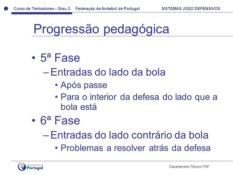 Curso de Treinadores – Grau 2 Federação de Andebol de Portugal SISTEMAS JOGO DEFENSIVOS Departamento Técnico FAP 5ª Fase –Entradas do lado da bola Apó