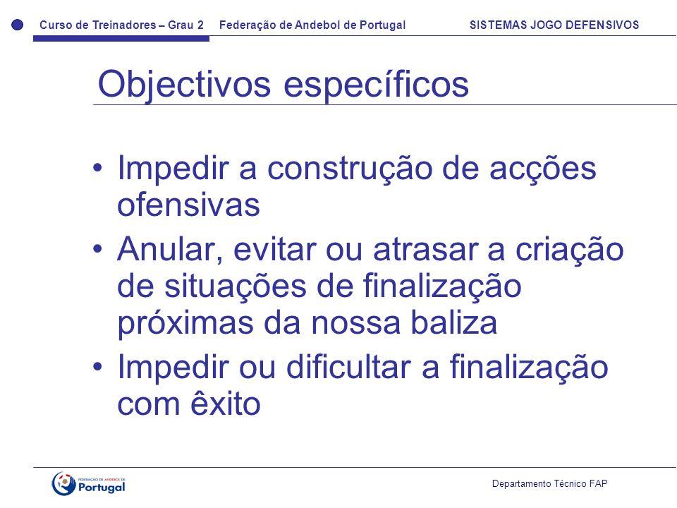 Curso de Treinadores – Grau 2 Federação de Andebol de Portugal SISTEMAS JOGO DEFENSIVOS Departamento Técnico FAP Impedir a construção de acções ofensi