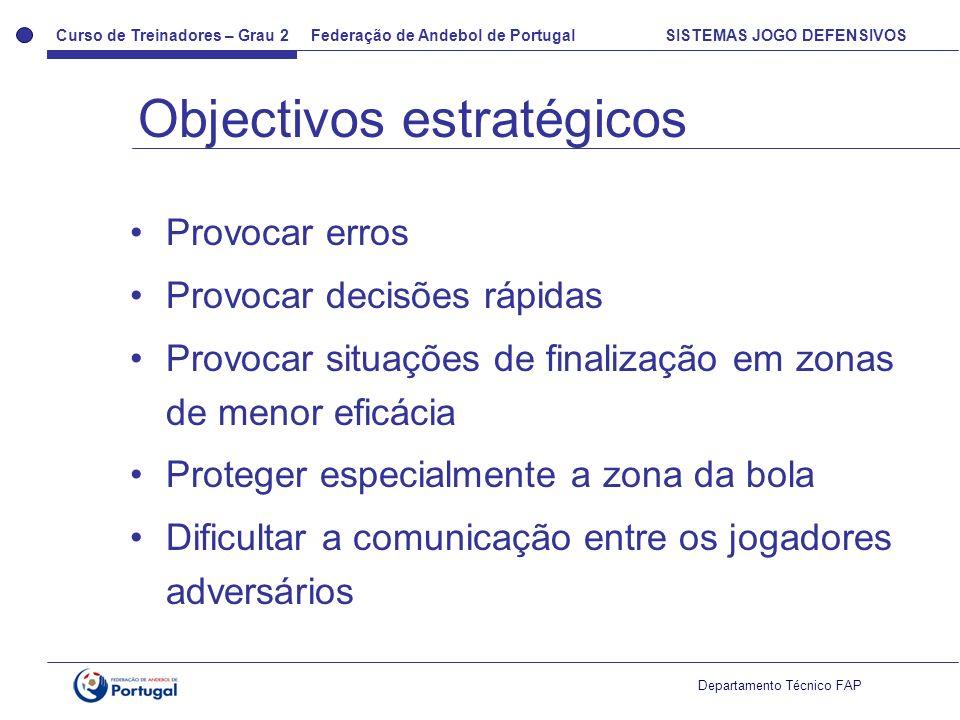 Curso de Treinadores – Grau 2 Federação de Andebol de Portugal SISTEMAS JOGO DEFENSIVOS Departamento Técnico FAP Provocar erros Provocar decisões rápi