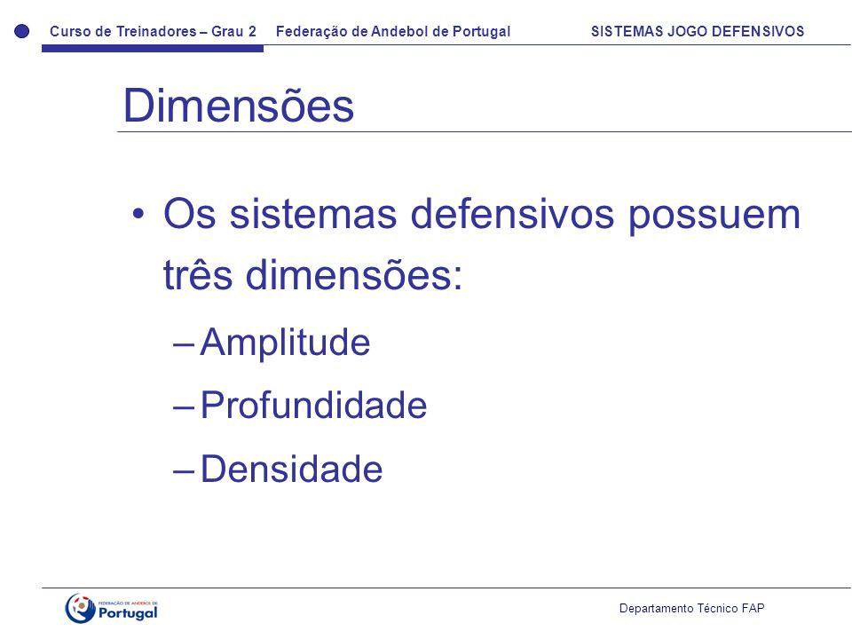 Curso de Treinadores – Grau 2 Federação de Andebol de Portugal SISTEMAS JOGO DEFENSIVOS Departamento Técnico FAP Os sistemas defensivos possuem três d