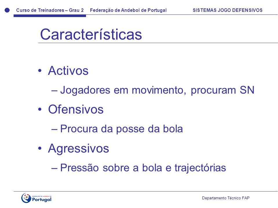 Curso de Treinadores – Grau 2 Federação de Andebol de Portugal SISTEMAS JOGO DEFENSIVOS Departamento Técnico FAP Activos –Jogadores em movimento, proc