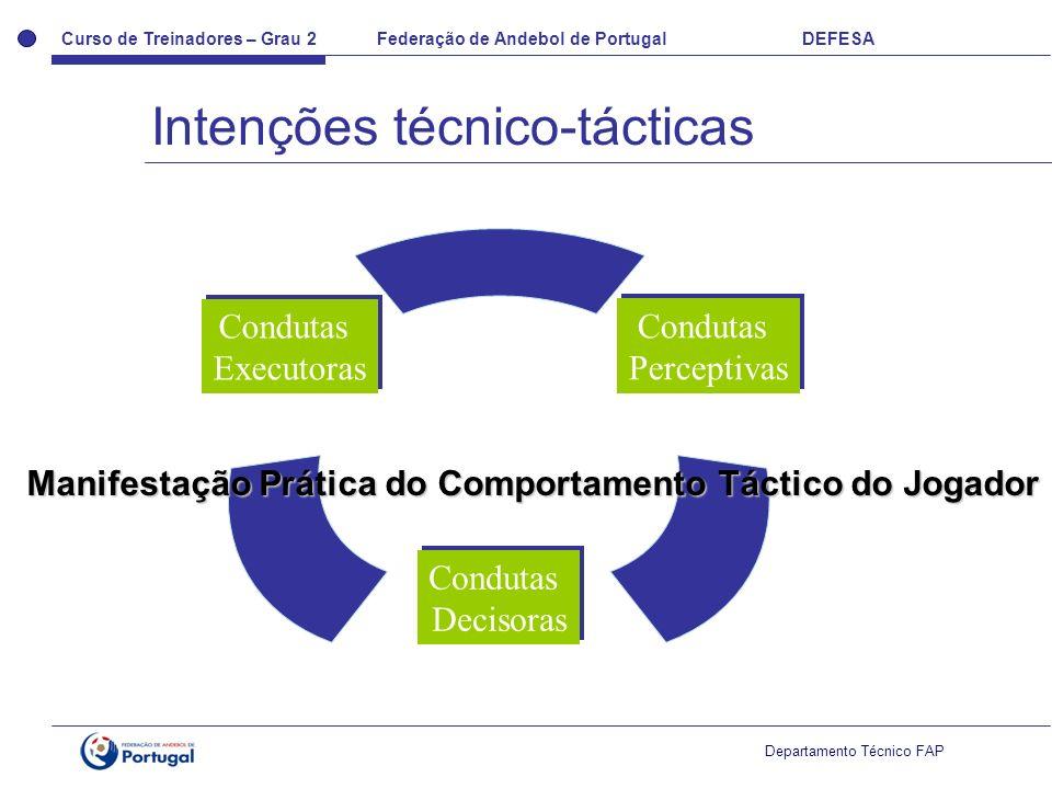 Curso de Treinadores – Grau 2 Federação de Andebol de Portugal DEFESA Departamento Técnico FAP Condutas Perceptivas Condutas Perceptivas Condutas Decisoras Condutas Decisoras Condutas Executoras Condutas Executoras Manifestação Prática do Comportamento Táctico do Jogador Intenções técnico-tácticas