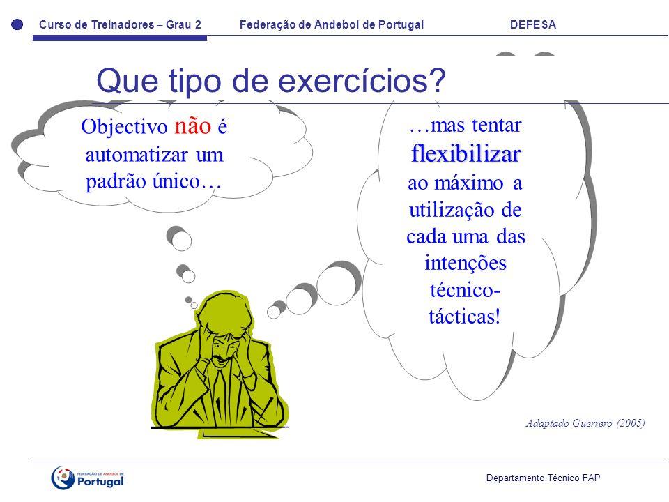 Curso de Treinadores – Grau 2 Federação de Andebol de Portugal DEFESA Departamento Técnico FAP Objectivo não é automatizar um padrão único… flexibilizar …mas tentar flexibilizar ao máximo a utilização de cada uma das intenções técnico- tácticas.