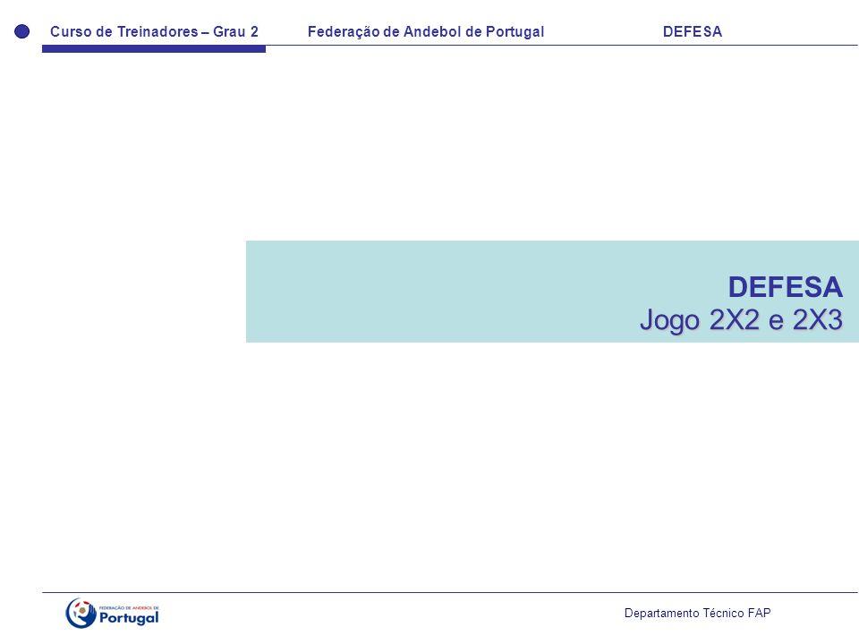 Curso de Treinadores – Grau 2 Federação de Andebol de Portugal DEFESA Departamento Técnico FAP DEFESA Jogo 2X2 e 2X3