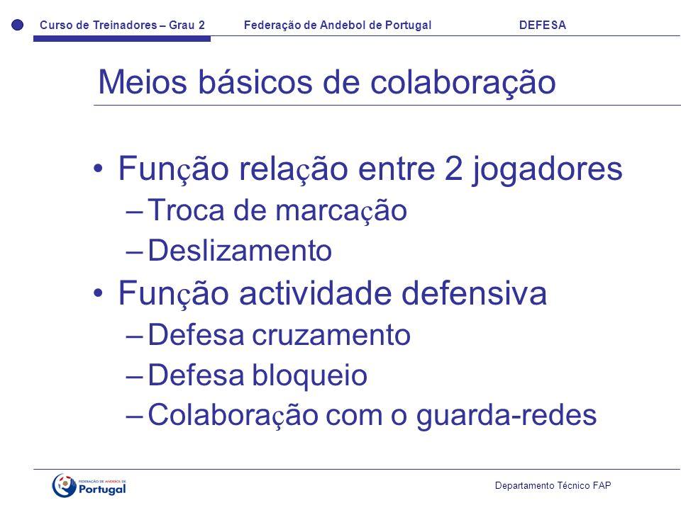 Curso de Treinadores – Grau 2 Federação de Andebol de Portugal DEFESA Departamento Técnico FAP Fun ç ão rela ç ão entre 2 jogadores –Troca de marca ç ão –Deslizamento Fun ç ão actividade defensiva –Defesa cruzamento –Defesa bloqueio –Colabora ç ão com o guarda-redes Meios básicos de colaboração