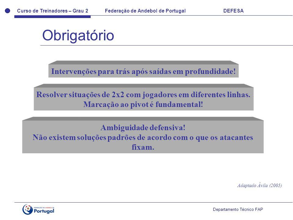 Curso de Treinadores – Grau 2 Federação de Andebol de Portugal DEFESA Departamento Técnico FAP Intervenções para trás após saídas em profundidade.