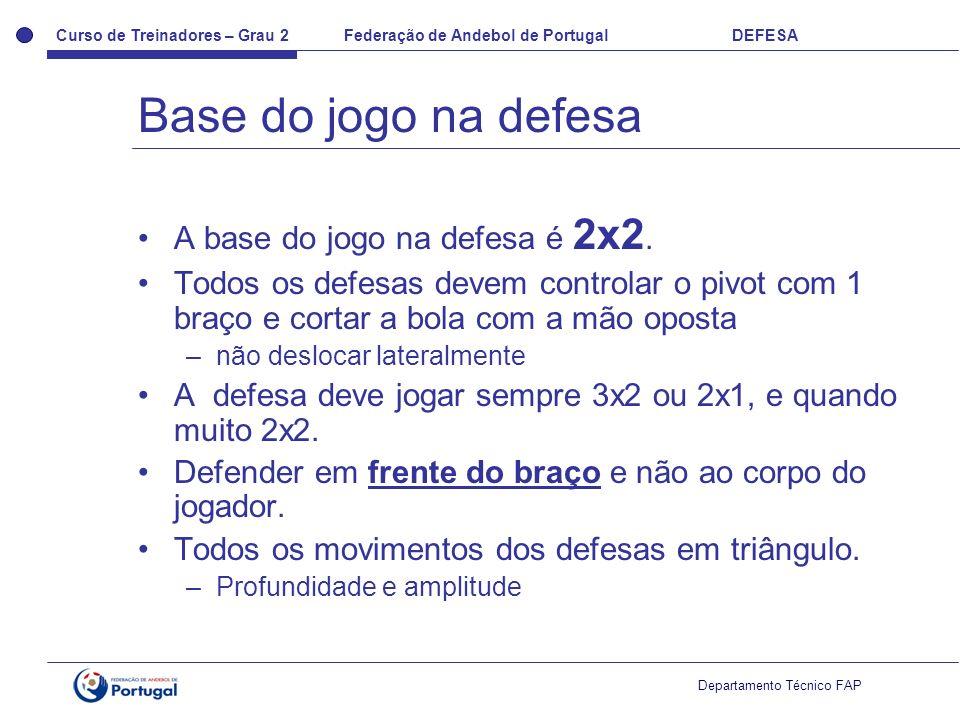 Curso de Treinadores – Grau 2 Federação de Andebol de Portugal DEFESA Departamento Técnico FAP A base do jogo na defesa é 2x2. Todos os defesas devem