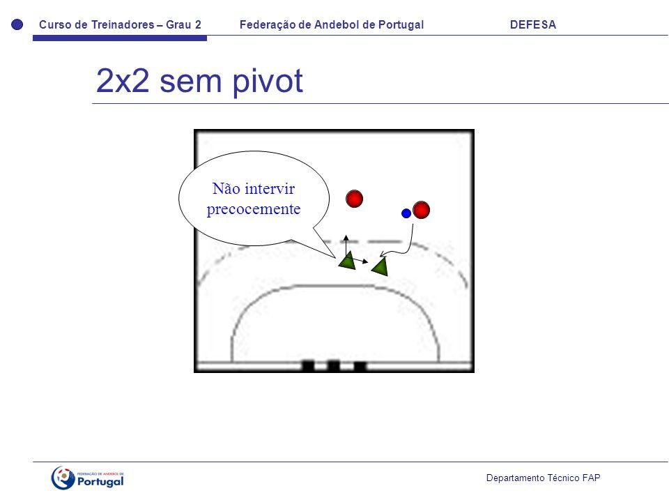 Curso de Treinadores – Grau 2 Federação de Andebol de Portugal DEFESA Departamento Técnico FAP Não intervir precocemente 2x2 sem pivot