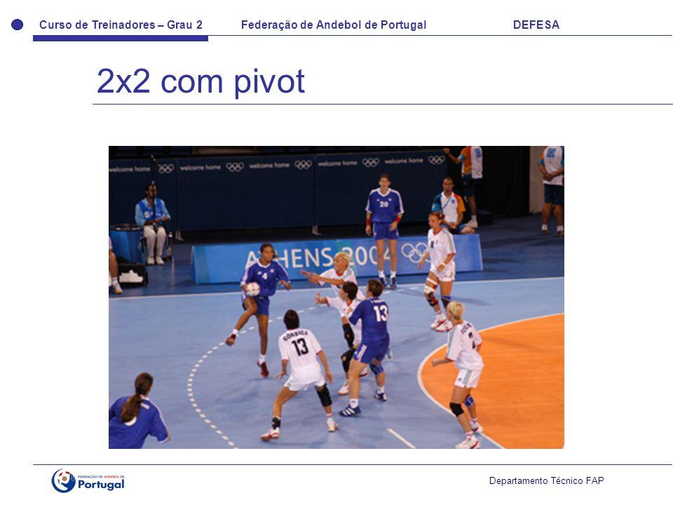 Curso de Treinadores – Grau 2 Federação de Andebol de Portugal DEFESA Departamento Técnico FAP 2x2 com pivot