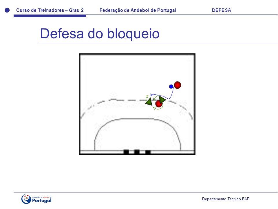 Curso de Treinadores – Grau 2 Federação de Andebol de Portugal DEFESA Departamento Técnico FAP Defesa do bloqueio