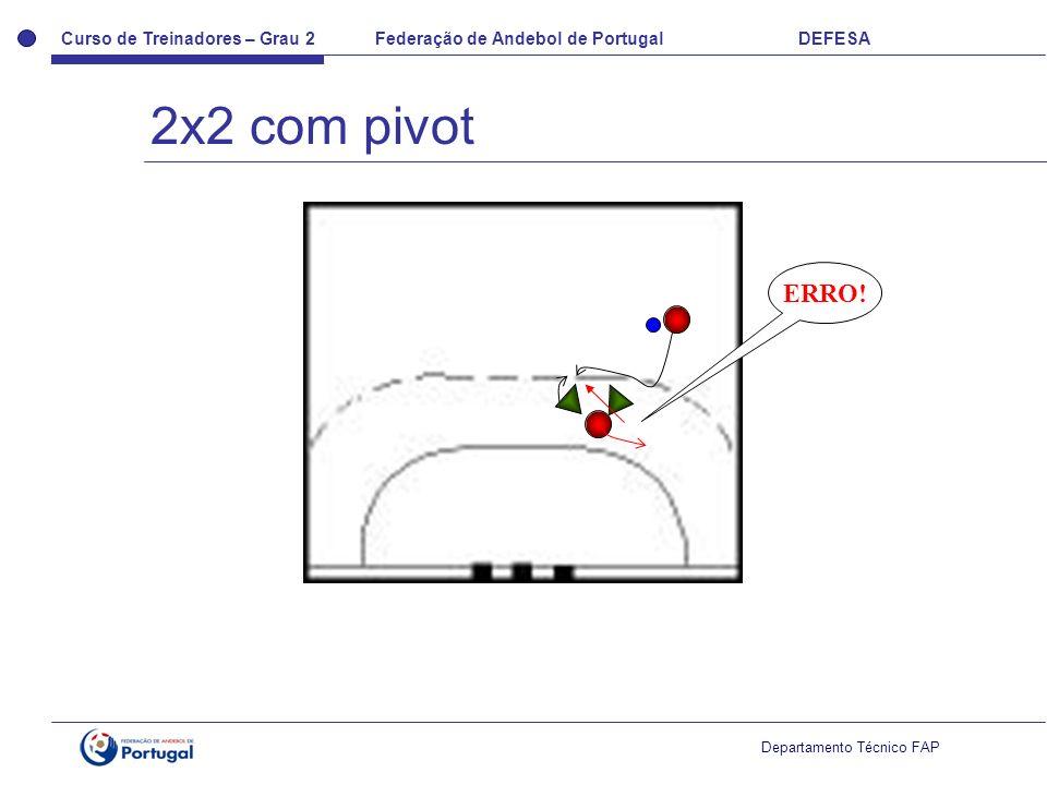Curso de Treinadores – Grau 2 Federação de Andebol de Portugal DEFESA Departamento Técnico FAP ERRO! 2x2 com pivot
