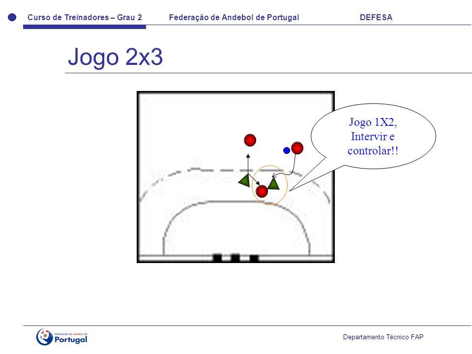 Curso de Treinadores – Grau 2 Federação de Andebol de Portugal DEFESA Departamento Técnico FAP Jogo 1X2, Intervir e controlar!! Jogo 2x3