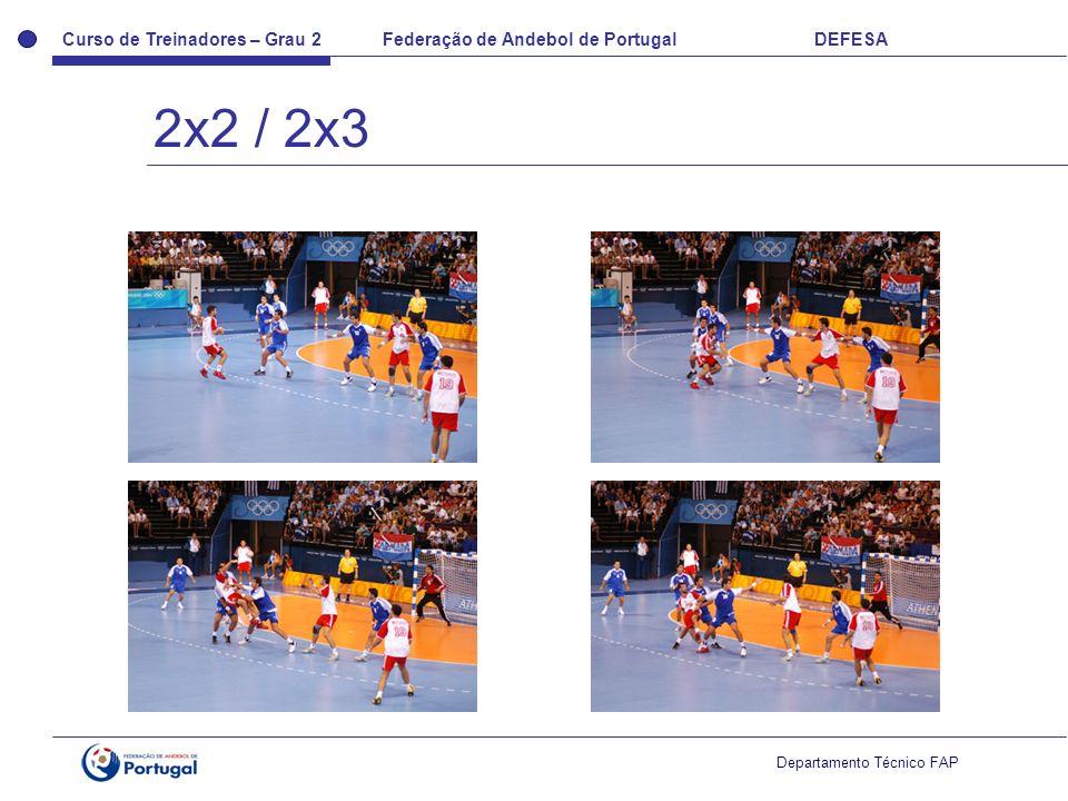 Curso de Treinadores – Grau 2 Federação de Andebol de Portugal DEFESA Departamento Técnico FAP 2x2 / 2x3