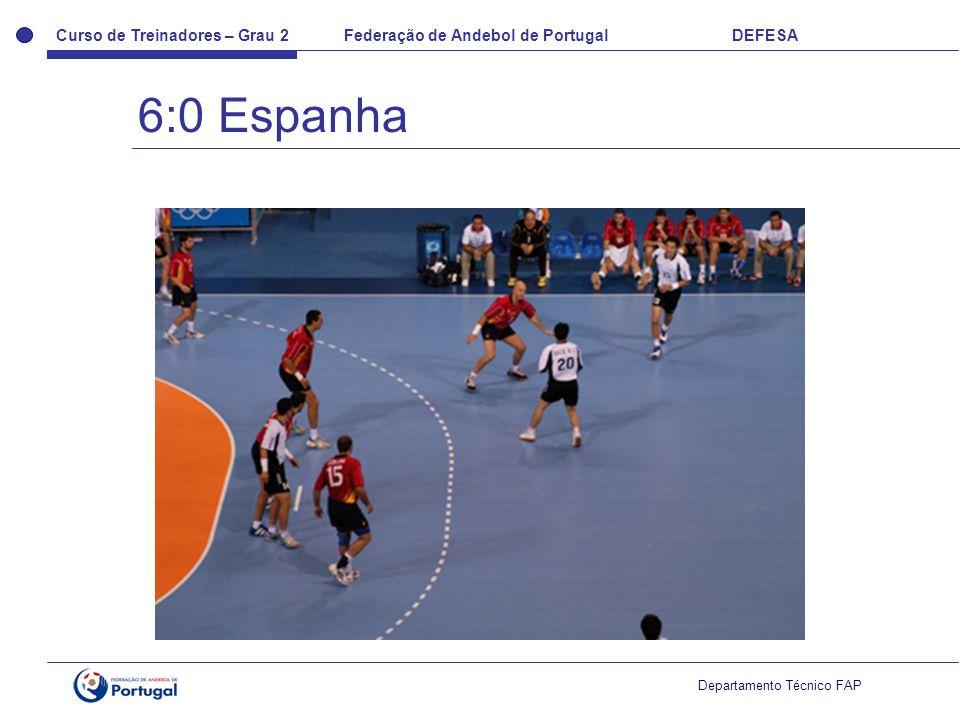 Curso de Treinadores – Grau 2 Federação de Andebol de Portugal DEFESA Departamento Técnico FAP 6:0 Espanha