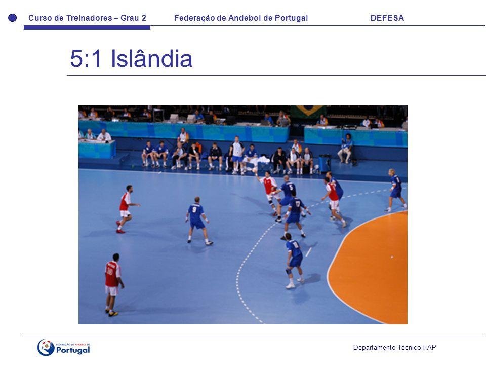 Curso de Treinadores – Grau 2 Federação de Andebol de Portugal DEFESA Departamento Técnico FAP 5:1 Islândia