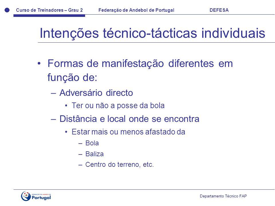 Curso de Treinadores – Grau 2 Federação de Andebol de Portugal DEFESA Departamento Técnico FAP Formas de manifestação diferentes em função de: –Advers