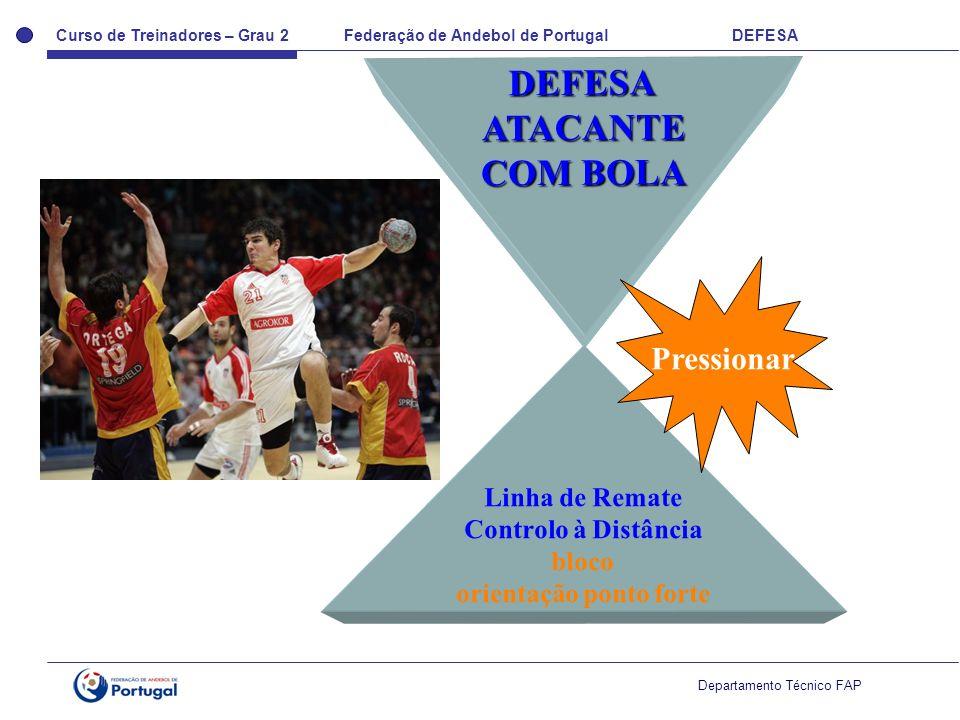 Curso de Treinadores – Grau 2 Federação de Andebol de Portugal DEFESA Departamento Técnico FAP Jogo 3:3/2:4