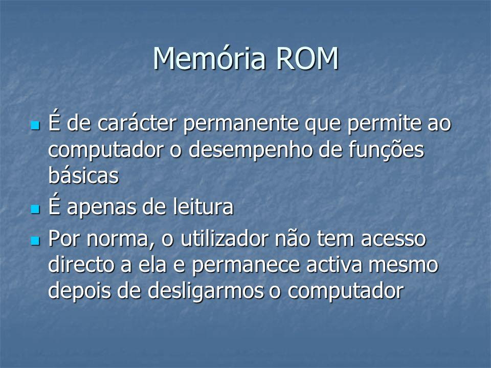 Outro tipo de memórias Cd-ROM DVD Disquete Pen Drivre