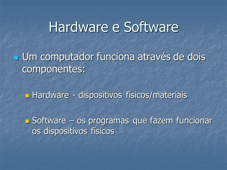 Componentes de Hardware Componentes físicos: Componentes físicos: Unidade Central de Processamento (CPU) Unidade Central de Processamento (CPU) Unidade de processamento gráfico (Placa gráfica) Unidade de processamento gráfico (Placa gráfica) Memórias (RAM e ROM) Memórias (RAM e ROM) Dispositivos de entrada (input) de dados ou informação – teclado, rato, scanner… Dispositivos de entrada (input) de dados ou informação – teclado, rato, scanner… Dispositivos de saída (output) de dados ou informação – monitor, altifalantes, impressora, projector… Dispositivos de saída (output) de dados ou informação – monitor, altifalantes, impressora, projector…