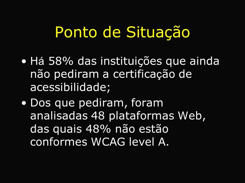 Ponto de Situação H á 58% das instituições que ainda não pediram a certifica ç ão de acessibilidade; Dos que pediram, foram analisadas 48 plataformas Web, das quais 48% não estão conformes WCAG level A.