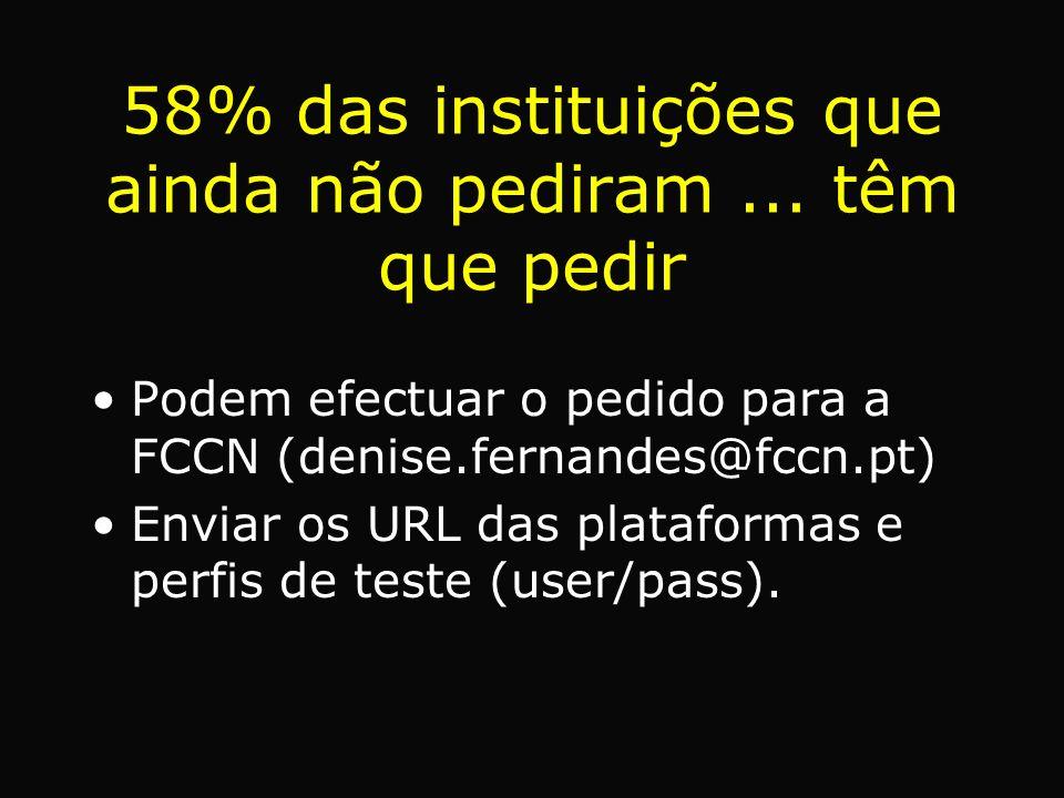 58% das instituições que ainda não pediram... têm que pedir Podem efectuar o pedido para a FCCN (denise.fernandes@fccn.pt) Enviar os URL das plataform