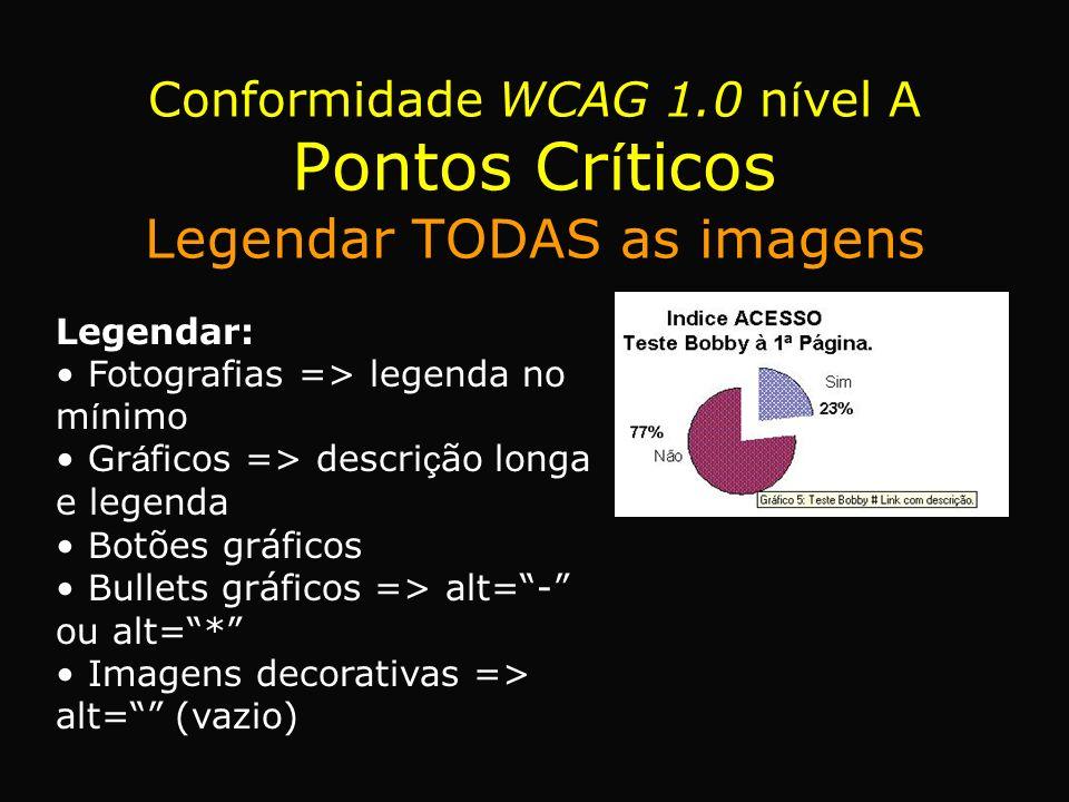 Conformidade WCAG 1.0 n í vel A Pontos Cr í ticos Legendar TODAS as imagens Legendar: Fotografias => legenda no m í nimo Gr á ficos => descri ç ão longa e legenda Botões gráficos Bullets gráficos => alt=- ou alt=* Imagens decorativas => alt= (vazio)
