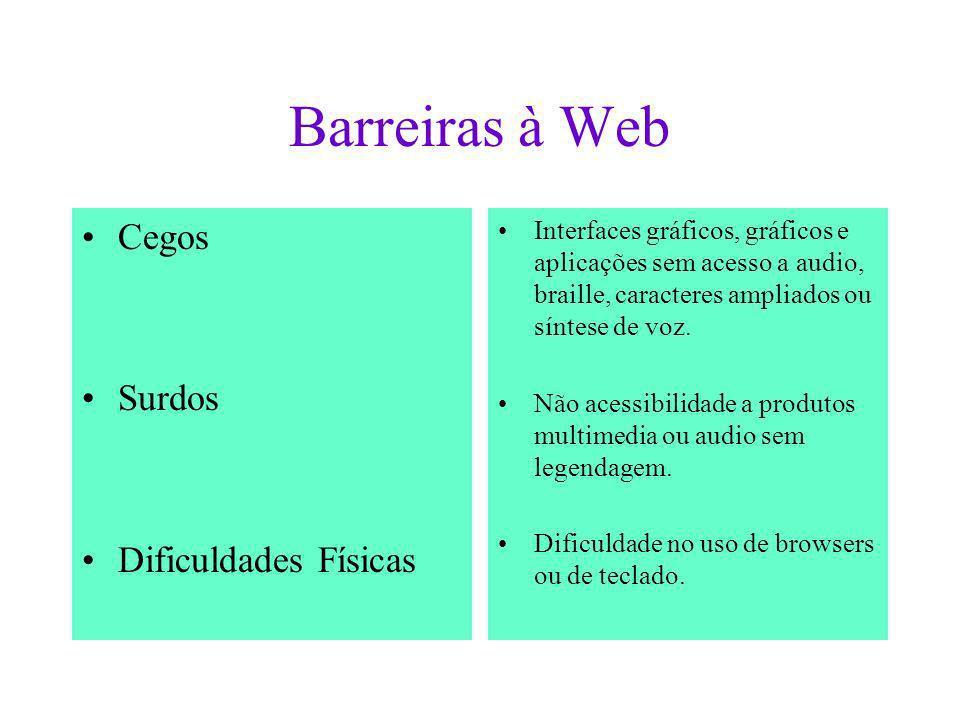 Barreiras à Web Cegos Surdos Dificuldades Físicas Interfaces gráficos, gráficos e aplicações sem acesso a audio, braille, caracteres ampliados ou síntese de voz.