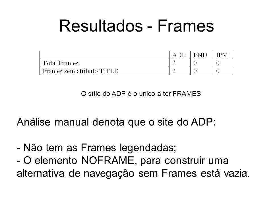Resultados - Frames O sítio do ADP é o único a ter FRAMES Análise manual denota que o site do ADP: - Não tem as Frames legendadas; - O elemento NOFRAME, para construir uma alternativa de navegação sem Frames está vazia.
