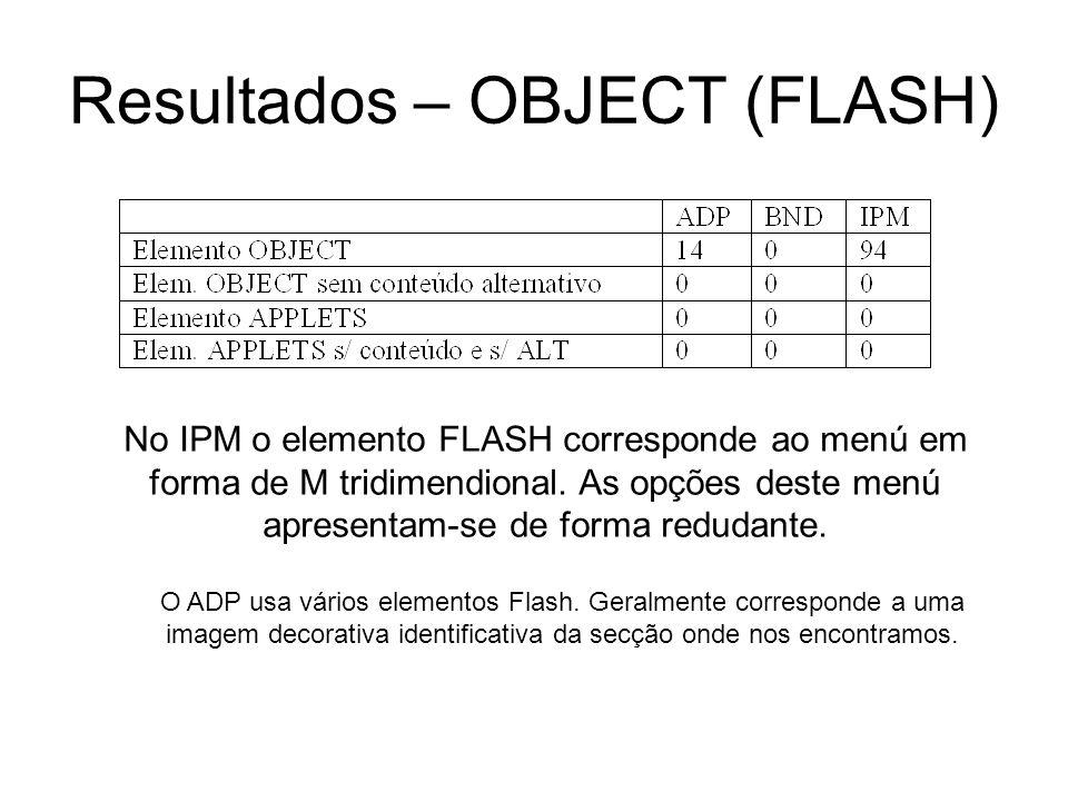 Resultados – OBJECT (FLASH) No IPM o elemento FLASH corresponde ao menú em forma de M tridimendional. As opções deste menú apresentam-se de forma redu