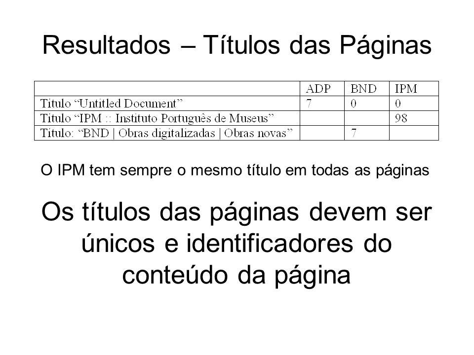 Resultados – Títulos das Páginas Os títulos das páginas devem ser únicos e identificadores do conteúdo da página O IPM tem sempre o mesmo título em todas as páginas