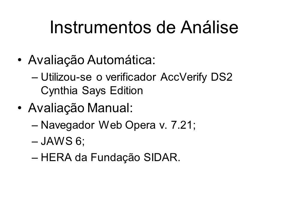 Instrumentos de Análise Avaliação Automática: –Utilizou-se o verificador AccVerify DS2 Cynthia Says Edition Avaliação Manual: –Navegador Web Opera v.