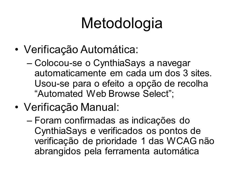Metodologia Verificação Automática: –Colocou-se o CynthiaSays a navegar automaticamente em cada um dos 3 sites. Usou-se para o efeito a opção de recol