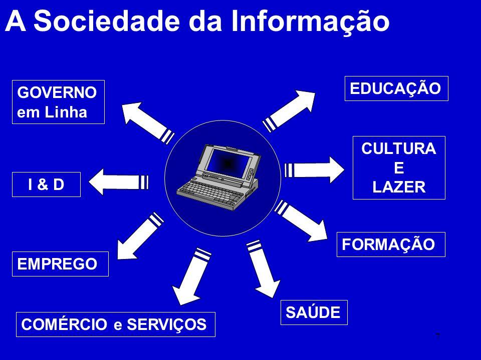 7 EMPREGO FORMAÇÃO CULTURA E LAZER EDUCAÇÃO GOVERNO em Linha I & D COMÉRCIO e SERVIÇOS SAÚDE A Sociedade da Informação