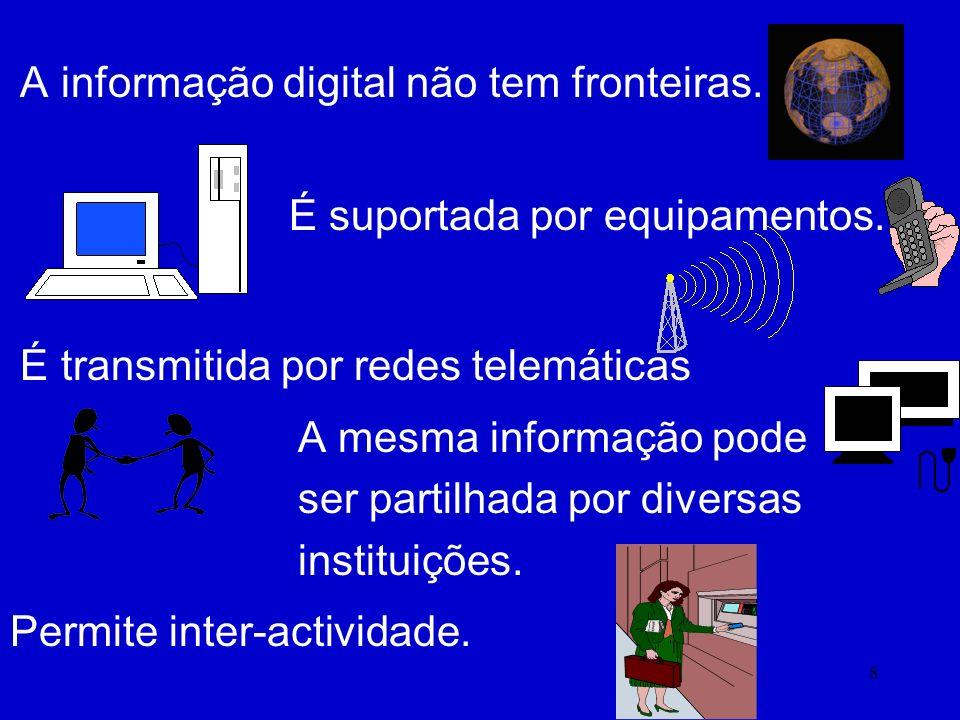 18 As Potencialidades da Sociedade da Informação As redes A rapidez e a partilha de informação A partilha de recursos O exercer da cidadania