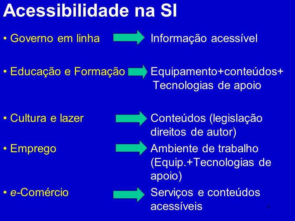 8 A informação digital não tem fronteiras. É suportada por equipamentos. É transmitida por redes telemáticas A mesma informação pode ser partilhada po