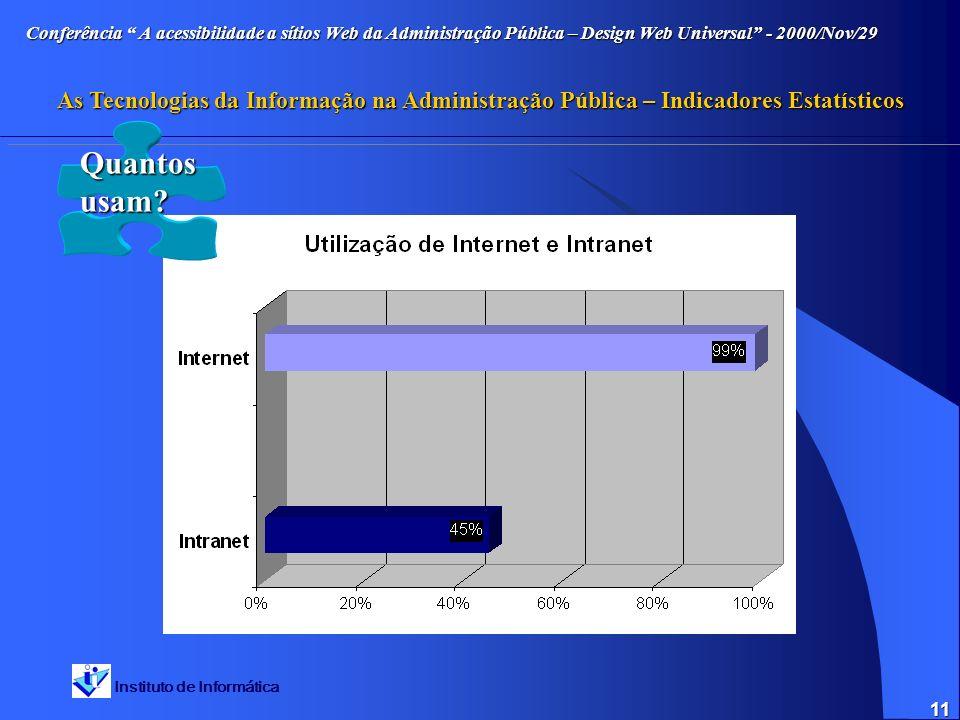 Instituto de Informática Conferência A acessibilidade a sítios Web da Administração Pública – Design Web Universal - 2000/Nov/29 As Tecnologias da Informação na Administração Pública – Indicadores Estatísticos 11 Quantos usam