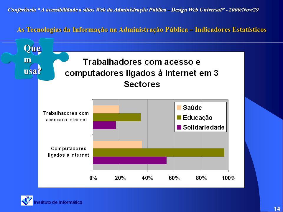 Instituto de Informática Conferência A acessibilidade a sítios Web da Administração Pública – Design Web Universal - 2000/Nov/29 As Tecnologias da Informação na Administração Pública – Indicadores Estatísticos 14 Que m usa