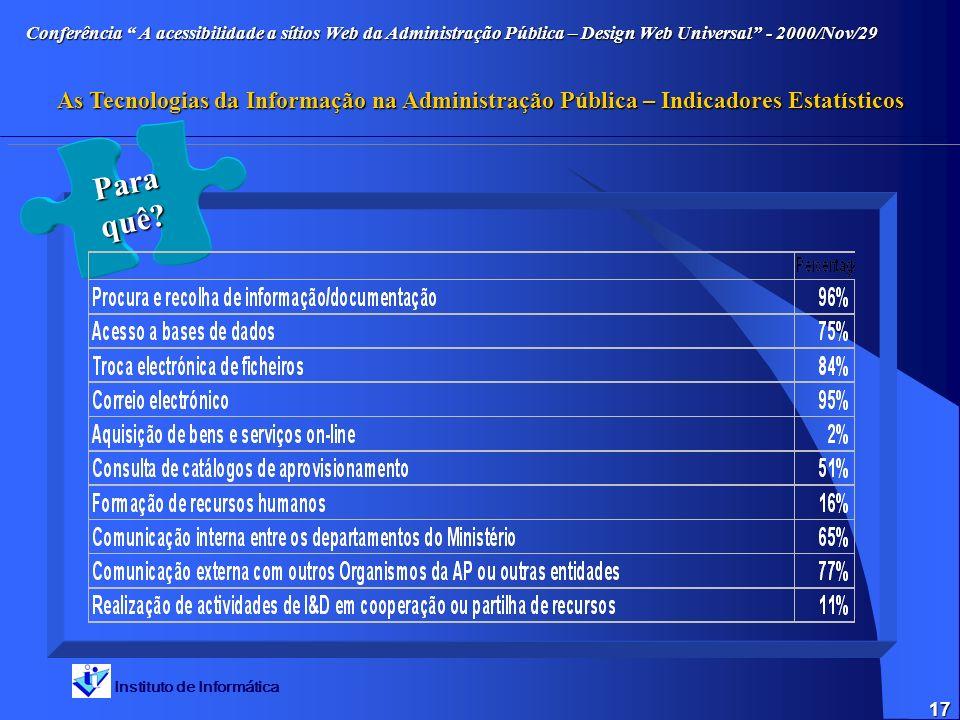 Instituto de Informática Conferência A acessibilidade a sítios Web da Administração Pública – Design Web Universal - 2000/Nov/29 As Tecnologias da Informação na Administração Pública – Indicadores Estatísticos 17 Para quê