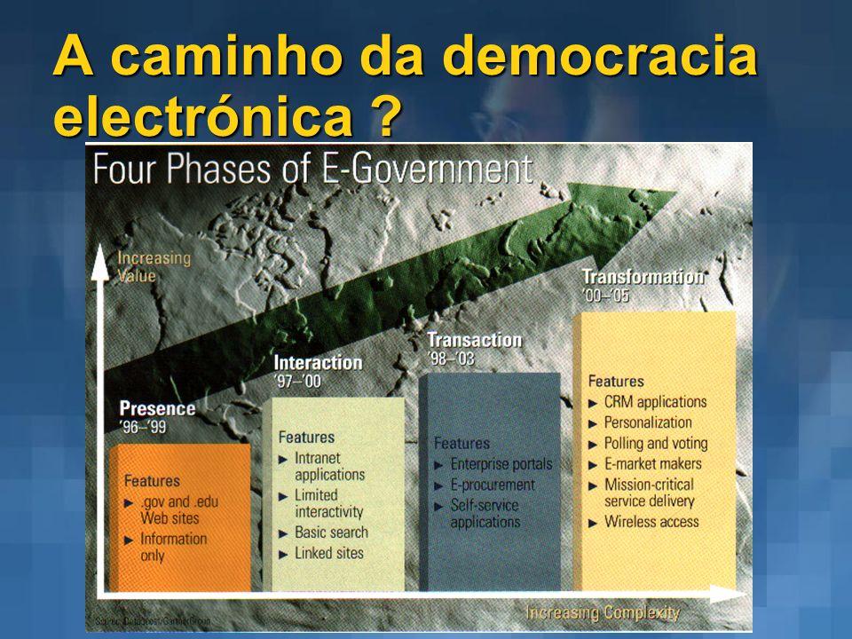 A caminho da democracia electrónica ?