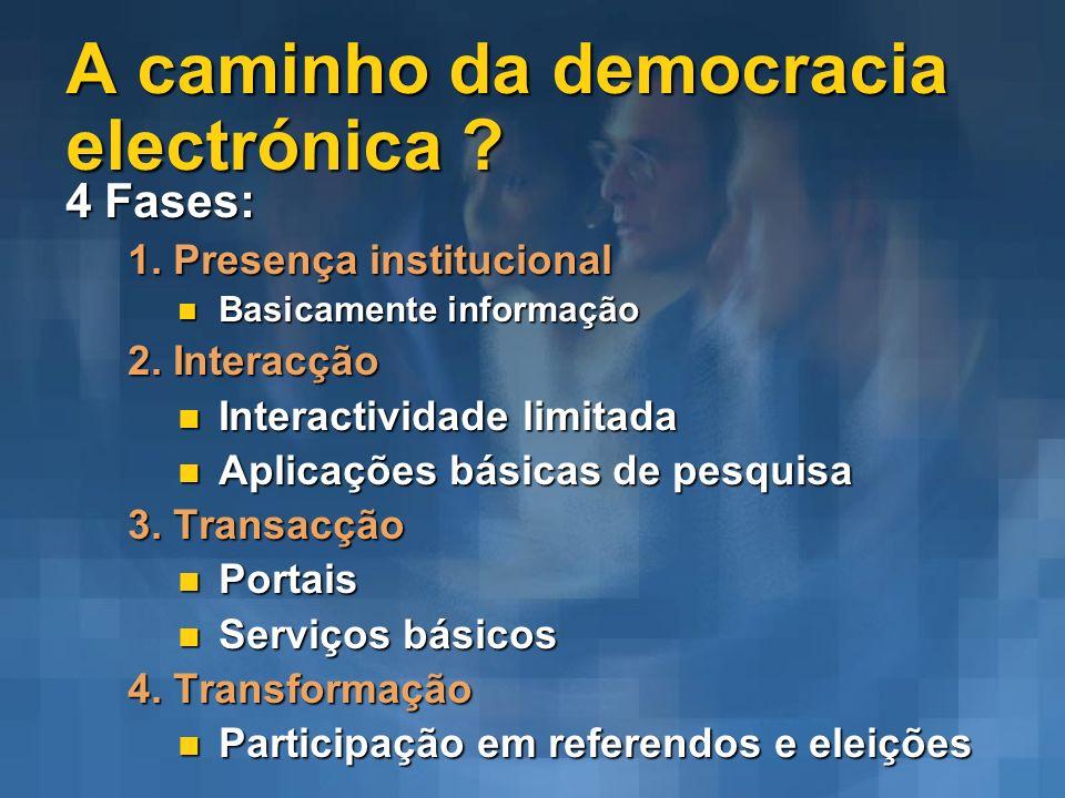 4 Fases: 1. Presença institucional Basicamente informação Basicamente informação 2. Interacção Interactividade limitada Interactividade limitada Aplic