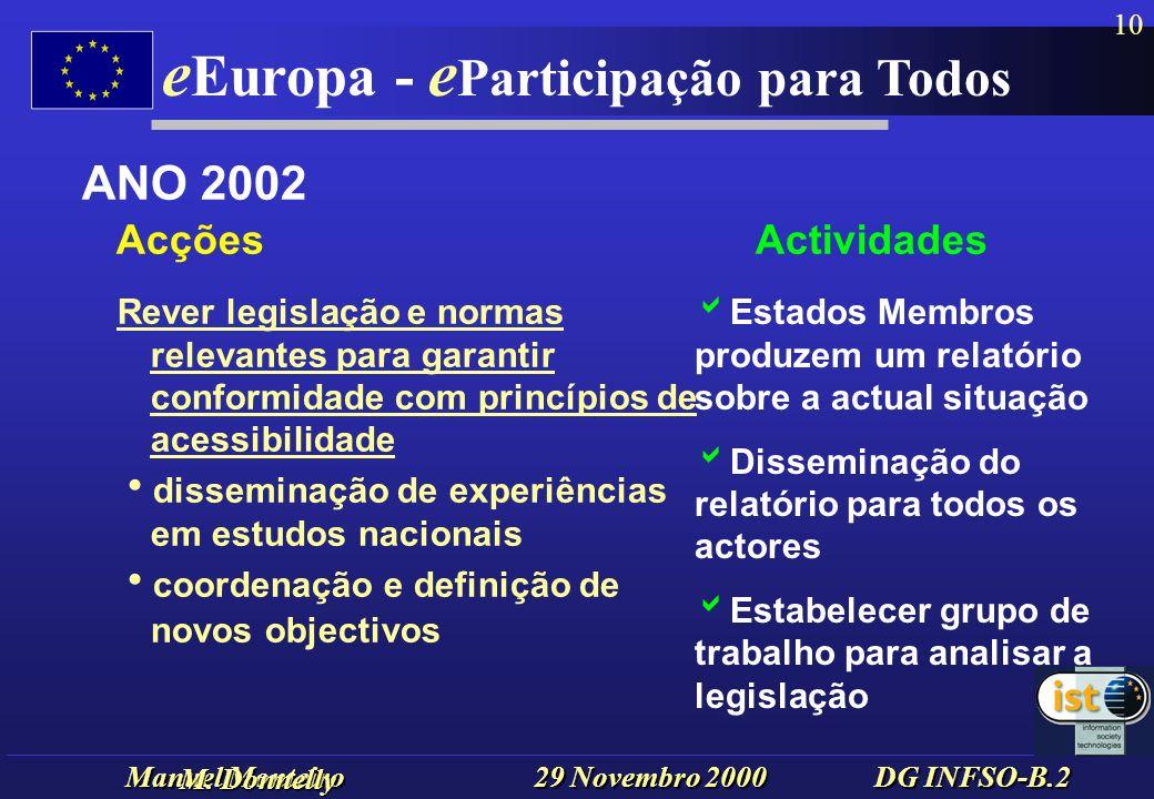 Manuel Monteiro 29 Novembro 2000 DG INFSO-B.2 e Europa - e Participação para Todos 10 Rever legislação e normas relevantes para garantir conformidade com princípios de acessibilidade disseminação de experiências em estudos nacionais coordenação e definição de novos objectivos ANO 2002 Acções Actividades Estados Membros produzem um relatório sobre a actual situação Disseminação do relatório para todos os actores Estabelecer grupo de trabalho para analisar a legislação M.